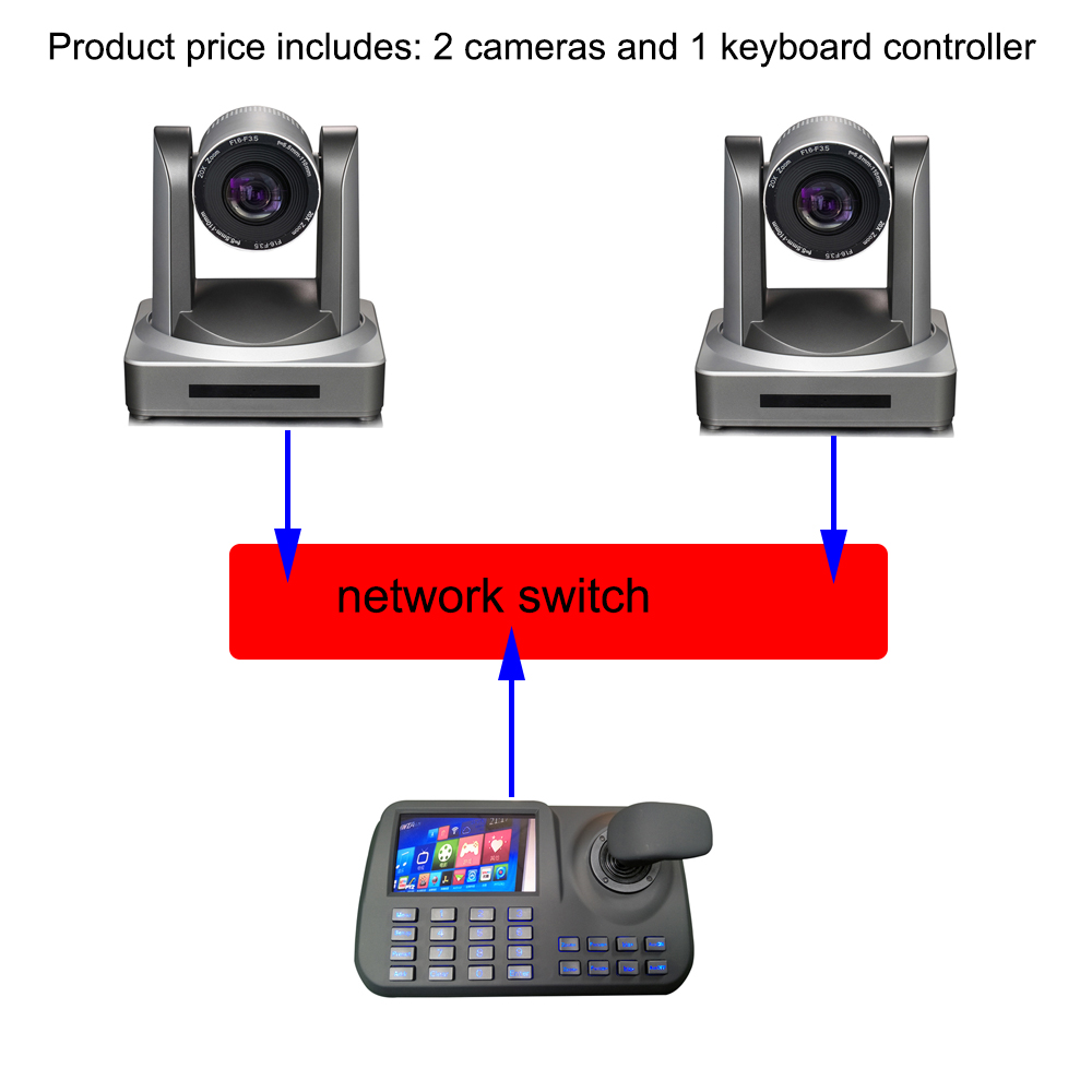 Conference Kits 2pcs HD Broadcast Live Streaming Ip Hdmi 3g-sdi Ptz Video Camera With 1pcs Ip Keyboard Controller