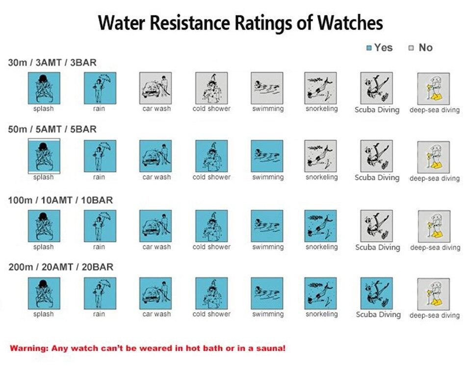 HTB1yepNKVXXXXaOXVXXq6xXFXXXD - SANDA Waterproof Sport Watc for Men