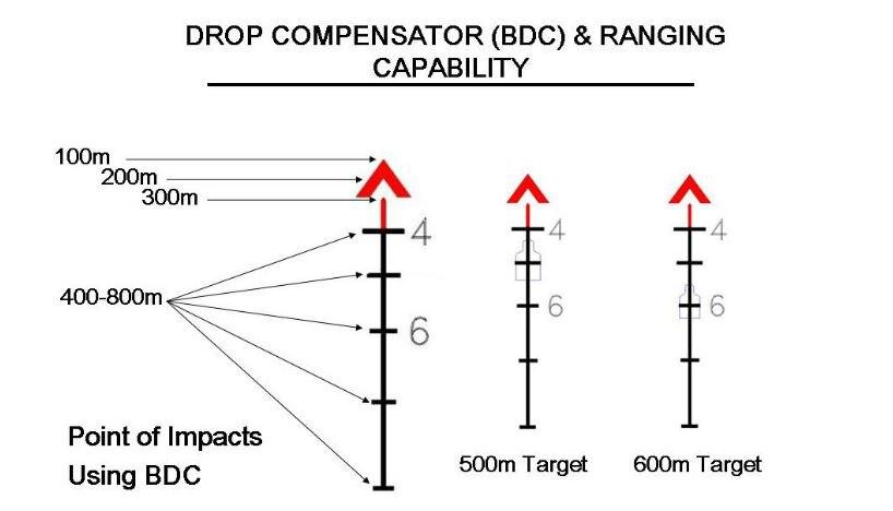 Οπτικό διάνυσμα 4-12x40 Tactical Scoop Scope w / - Κυνήγι - Φωτογραφία 6