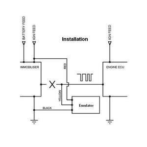 Image 4 - For Renault Immo Emulator Immobilizer Programmer Module EDC15C3 DCU3R MSA15 SiriuS32 Fenix5 Immo Tool