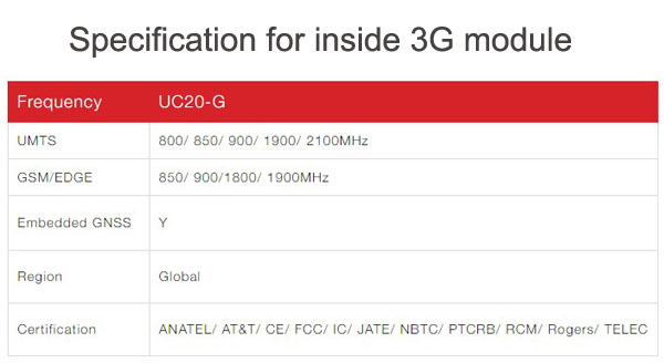 RTU5024-3G-module-600