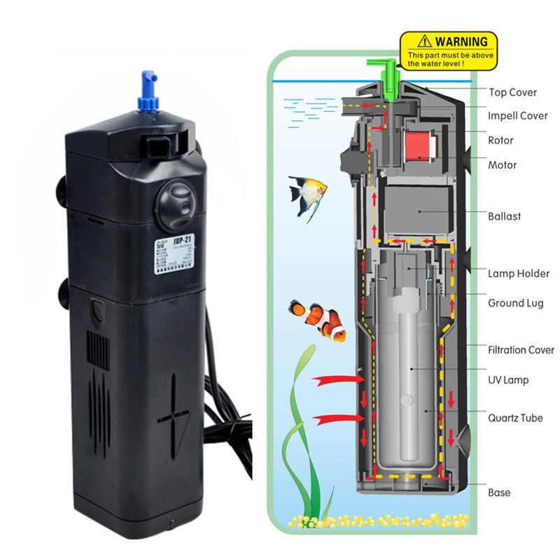 220V 5/8/9/13W Ikan Tangki Filter Pompa Aquarium UV Sterilisasi Air Beredar Sterilizer lampu UV Filter Filter Aksesoris