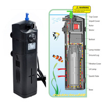 220V 5/8/9/13W Fish Tank Filter Pump Aquarium UV Sterilization Water Circulating Sterilizer UV Lamp Filters Filters Accessories