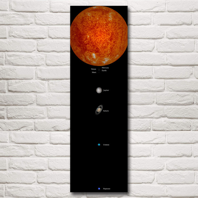 a7a2f9d20c6a4 US $7.55 16% OFF|Space Solar System Planet Sun Mercury Venus Art Silk  Poster Prints Home Wall Decor Painting 12x39 16x52 Inches Free Shipping-in  ...