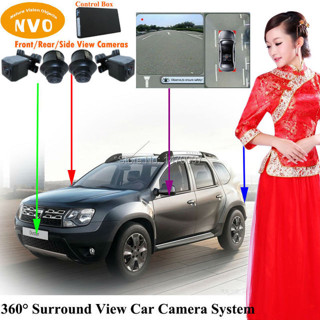360-degree Surround View Camera Car Rear View Camera Support NTSC and PAL System For Dacia Duster