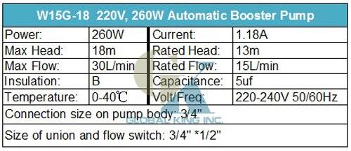 220 V, 260 W automatique douche Machine à laver chauffe-eau solaire Booster pompe à eau - 6