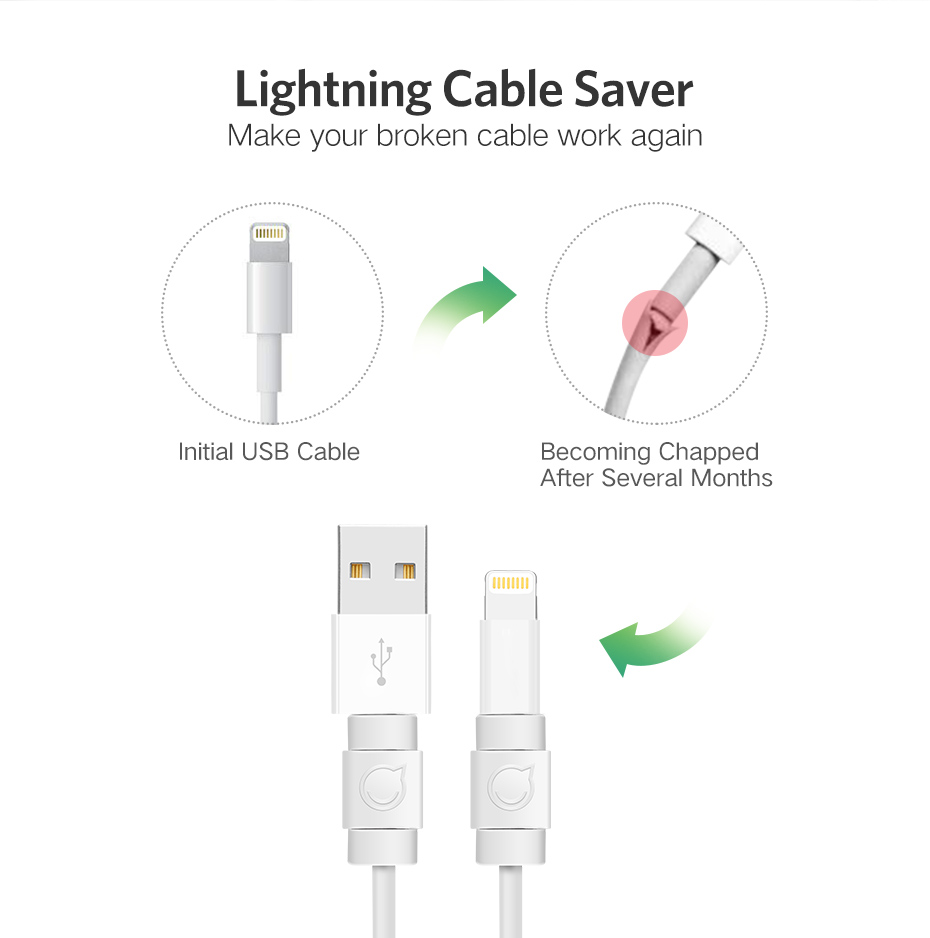 HTB1ygdoXEvrK1RjSspcq6zzSXXaX Ugreen Cable Protector For iPhone Charger Protection Cable USB Cord Saver Bite USB Cable Chompers For iPhone Cable Protector