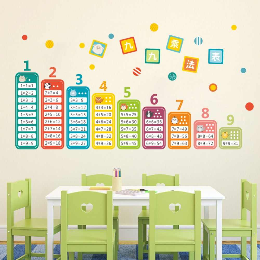 Kids Math Table Education Wall Sticker For Children Room Classroom Mural Decorative Cartoon Diy Art Poster Promotion Stickers Home Decor Wall Stickers Home Decordecoration For Room Aliexpress