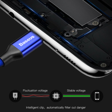 Baseus Yiven Type-C Cable for Smartphone Type-C Devices