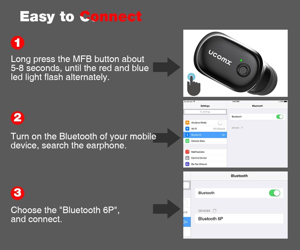UCOMX Mini Bluetooth Earphone Wireless Earbud In-Ear Monitor Single Wireless Earphone with Mic Handsfree Earpiece for Smartphone
