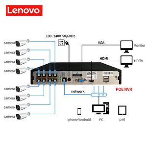 Image 3 - LENOVO 1080P POE NVR ชุด 2.0MP HD กล้องวงจรปิดระบบกล้องรักษาความปลอดภัย Audio Monitor กล้อง IP P2P กลางแจ้งการเฝ้าระวังวิดีโอระบบ
