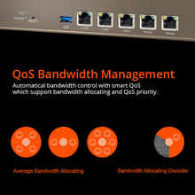Tenda G3 Wireless Repeater Qos VPN Router PPTP/L2TP/IPSec 800MHz Multi-WAN Ports roteador for enterprise