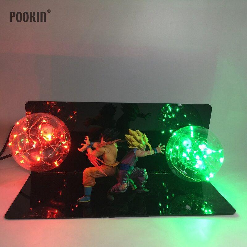 Luzes da Noite dragon ball son goku e Geração de Energia : Mudar