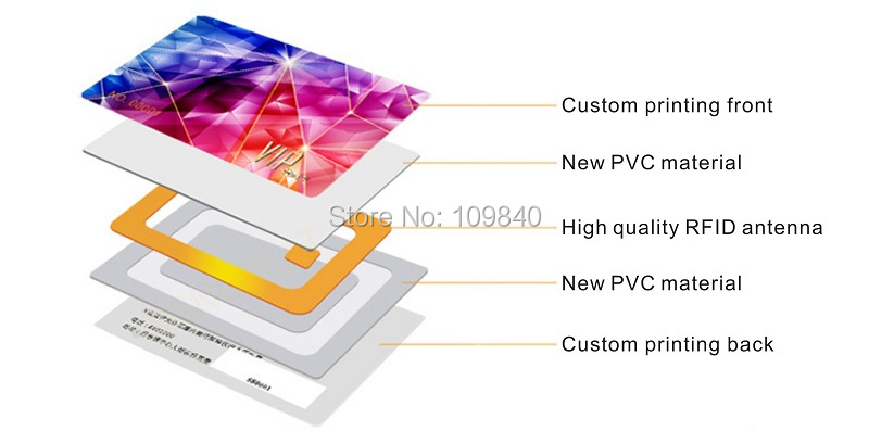 500pcs Custom Design Printing Card 13.56mhz Nfc Iso14443a M1 S50 Printed Arbitrary Pattern Number Vip Cards More Discounts Surprises Access Control Cards Access Control