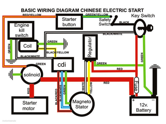 stock in usa 50 70 90 110cc 125cc wire harness wiring cdi assembly 110cc chinese atv no spark at Chinese 125cc Atv Engine Wiring Diagram