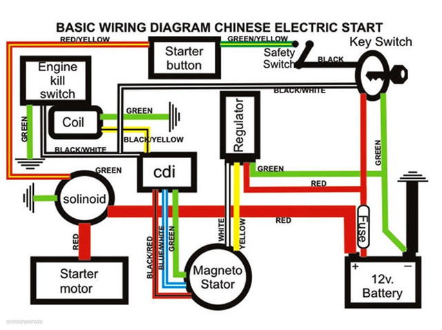 switch cdi wiring 110cc atv picturesque www picturesboss com rh picturesboss com 90Cc Chinese ATV Wiring Diagram 90Cc Chinese ATV Wiring Diagram