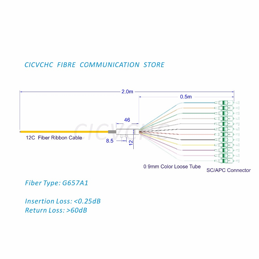 Купить с кэшбэком 2pcs 12 Core Ribbon Cable-SC/APC-G657A1-Branch kit / Optical Fiber Pigtail