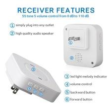 AC 110-220 В умный Внутренний дверной звонок беспроводной WiFi дверной звонок US EU UK Plug TOSEE APP XSH app для KEELEAD M3 D100 eken V5