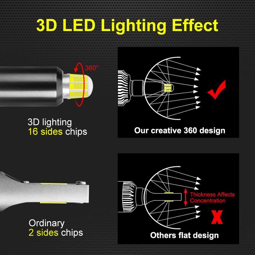 Image 5 - 2pcs 48 Chips H1 H7 H8 H11 LED Lamp Car Headlight Bulbs HB3 9005 HB4 9006 3D LED Canbus 360 Degree 6000K 18000LM Auto Light 12V-in Car Headlight Bulbs(LED) from Automobiles & Motorcycles