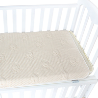 Baby Diapers Changing Mat For Newborns Soft Washable Changing Pad For Infant Waterproof Diaper Changer Crib