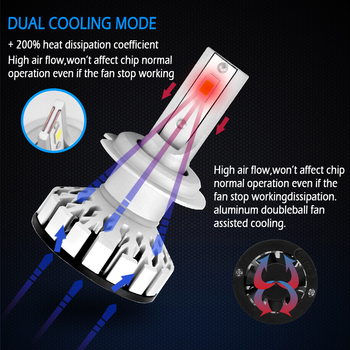 Ampoules Led Pour Véhicules Récréatifs   2X9012 R8 LED Voiture Phare Ampoule 40 W 4000LM 9 V-36 V étanche IP68 6000 K Blanc Froid 200 M Gamme De Lumière Pour Camion SUV HID RV