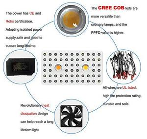 Image 3 - Phlizon 1000W Cob Led Grow Light Volledige Spectrum Uv Ir Indoor Plant Kas Hydrocultuur Veg Bloem Met Certificeringen Dual chip