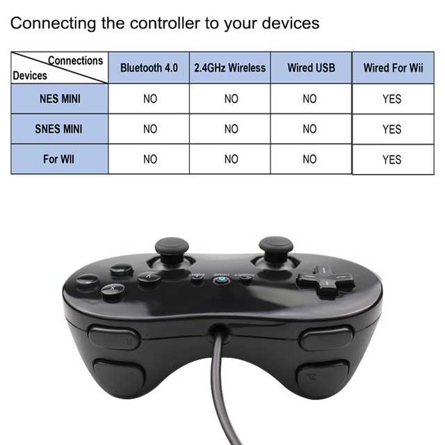 White/Black Classic Wired Game Controller Gaming Pro Remote Game Controller Gamepad For Nintendo Wii 3