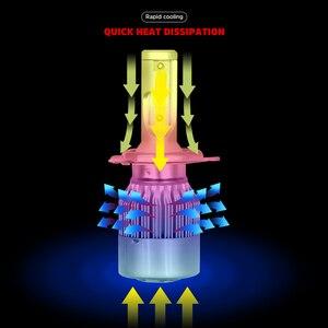 Image 5 - AOSHIKE 2PCS 슈퍼 밝은 터보 램프 H8 H9 H11 자동차 조명 전구 총알 H1 H7 12V LED 빛 H4/9003/HB2 Hi/Lo 자동 헤드 라이트