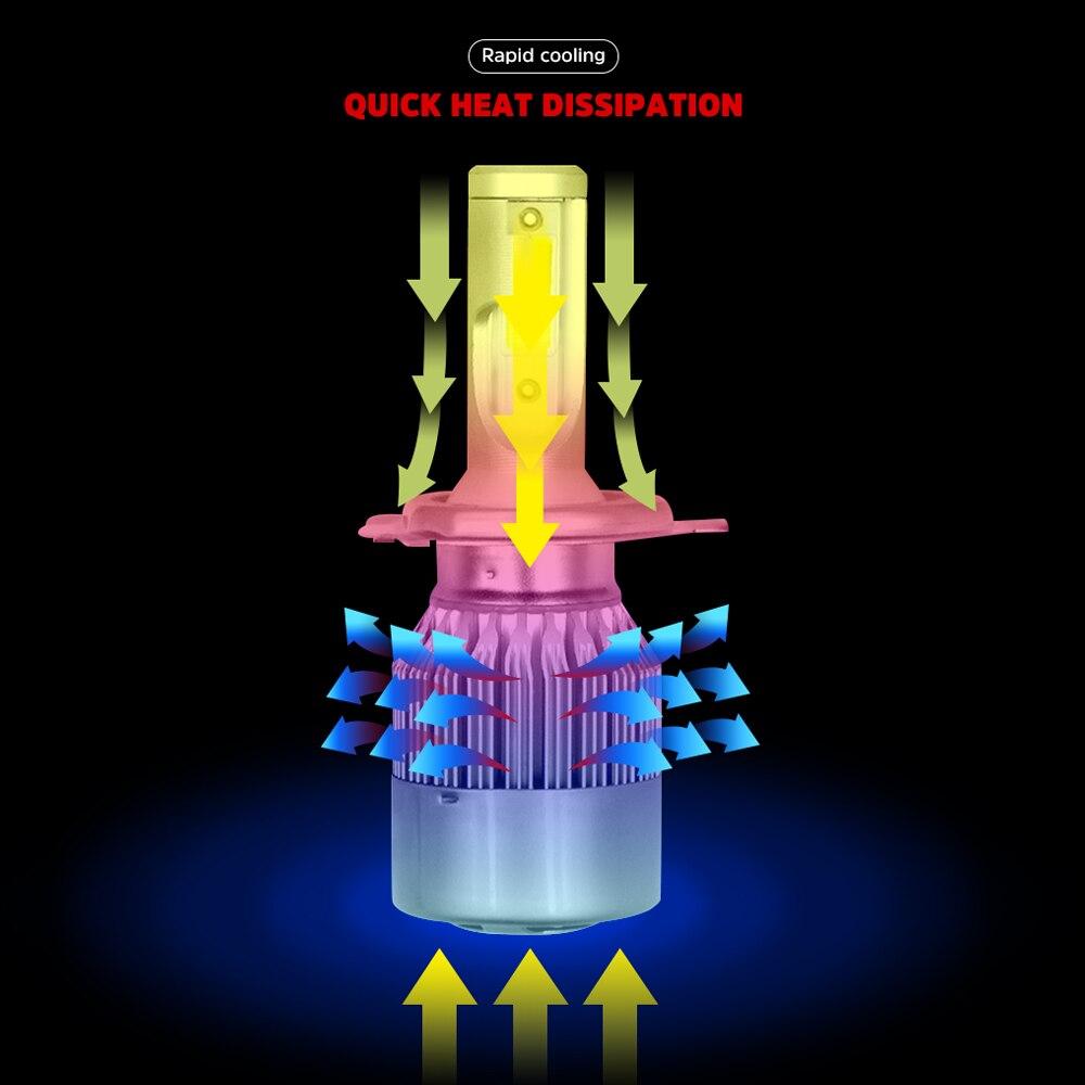 Image 5 - AOSHIKE 2PCS Super Bright Turbo Lamp H8 H9 H11 Car Lights Bulbs Bullet H1 H7 12V LED Light H4/9003/HB2 Hi/Lo Auto Headlights-in Car Headlight Bulbs(LED) from Automobiles & Motorcycles