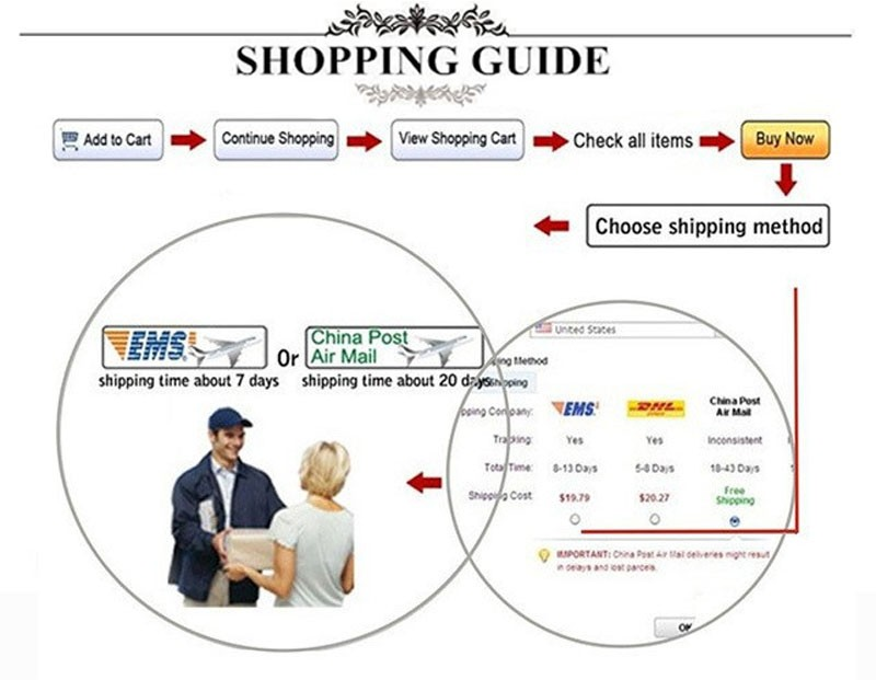 3. Shopping guide