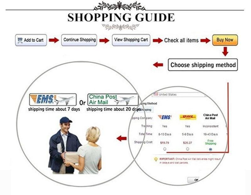 3. Shopping guide