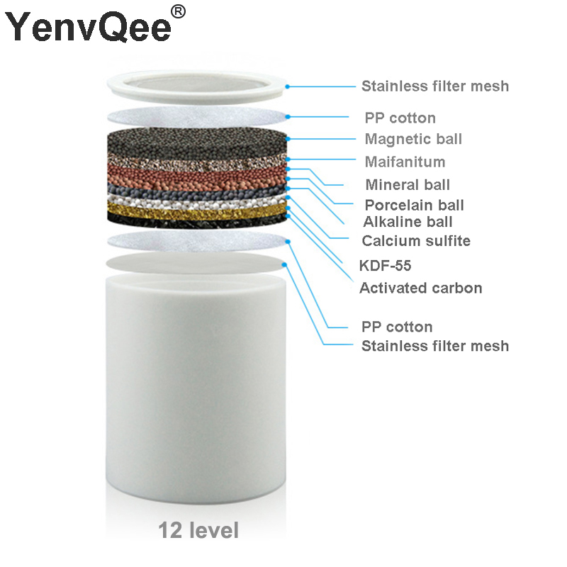 3 Pcs/Lot 12 Stages Filter Cartridge Water Shower Purifier For Bathroom  Hard Water Softener Chlorine Removing Filtered
