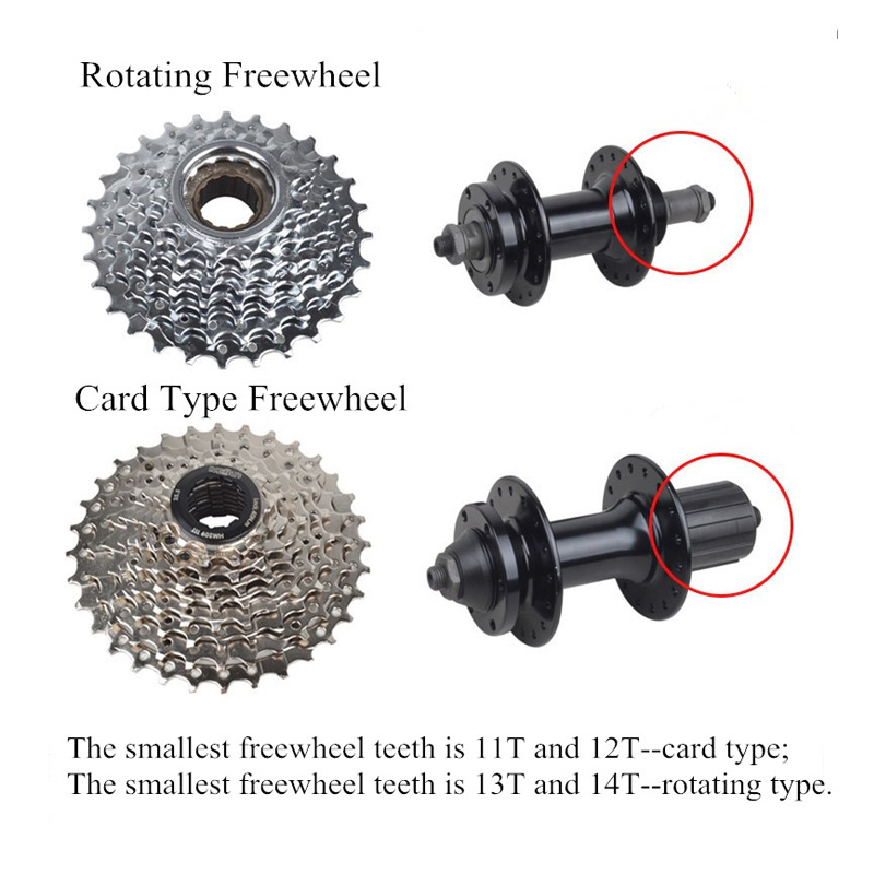 все цены на Mountain Bike Rotating Freewheel /cassette Flywheel 7/8/9/10 Speed 11-28T/11-32T/11-36T Bicycle Freewheels онлайн