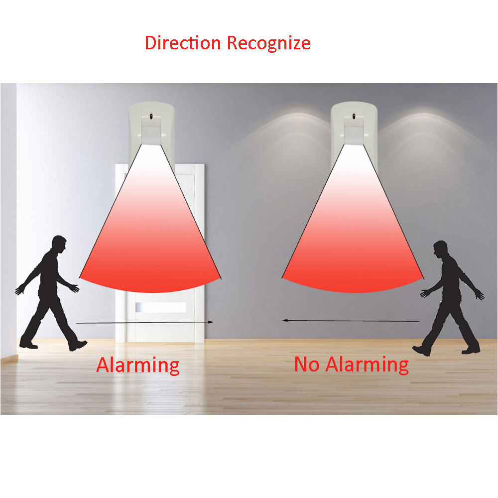 1 PCS Indoor Wire Infrared Sensor Direction-Function self-defense Curtain PIR Motion Detector 15 degree burglar alarm system ...
