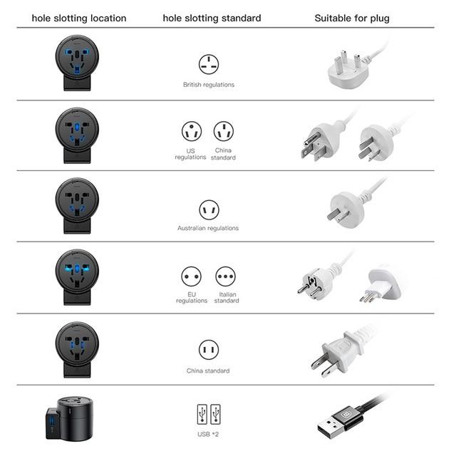 Baseus International Travel Adapter Universal Travel Wall Charger Plug Dual USB AC Power Adapter Converter for EU US UK AU 5