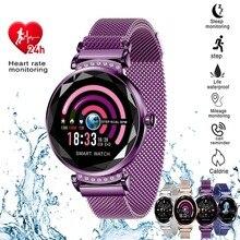 Смарт-часы для Для женщин, kencool Фитнес трекер Smartwatch HR кровяное Давление Sleep Monitor IP67 Водонепроницаемый браслет отслеживания активности