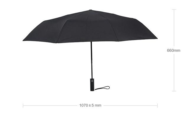 umbrellas-specs