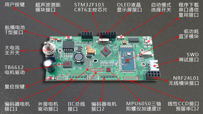 цена на Balance Car Main Board Upright Car Main Board Double Wheel Balance Robot Circuit Board Flying Thought Carle Control Board