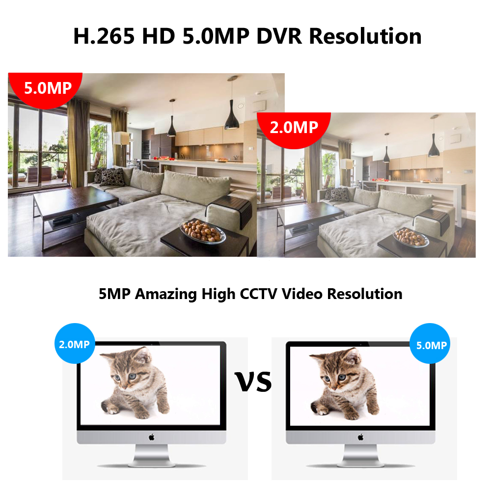 5 IN 1 H 265 5MP AHD DVR NVR XVR CCTV 4Ch 8Ch 1080P 4MP 5MP Hybrid Security DVR Recorder Camera Onvif RS485 Coxial Control P2P in Surveillance Video Recorder from Security Protection