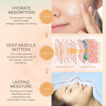 Rose Peptide Moisturizing Emulsion Skin Care Whitening Face Care Anti-Aging Anti Wrinkle Cream Oil-control Repair Water Lock