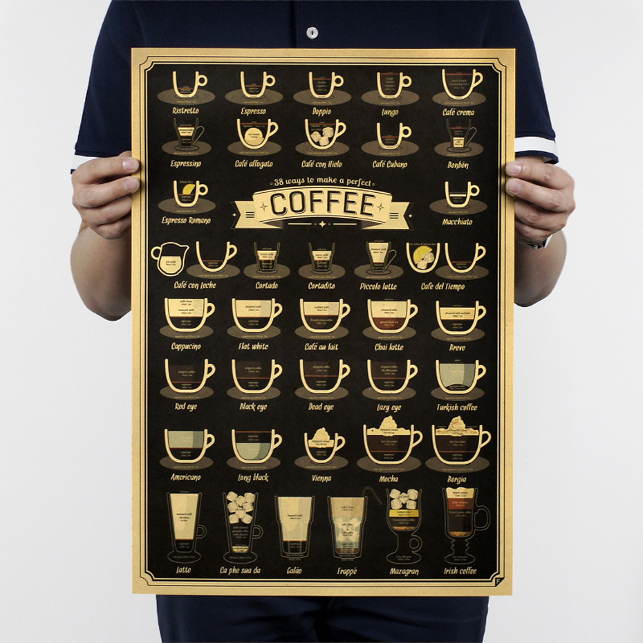 Coffee Cup Bars Kitchen Drawing Kraft Paper Bar Poster Adornment Vintage Poster Wall Stickers Home Decor Art Murals 51X35.5cm