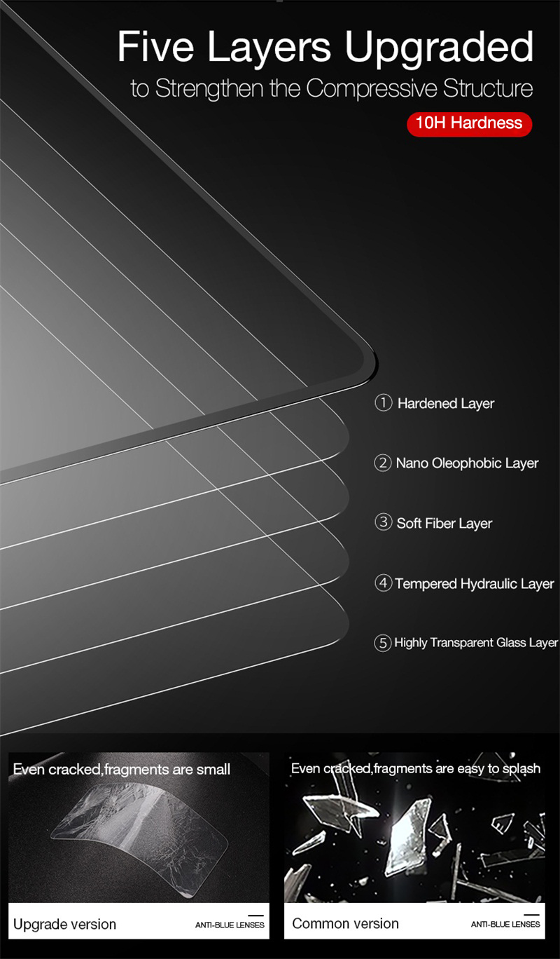 11. screen protector for huawei 20pro