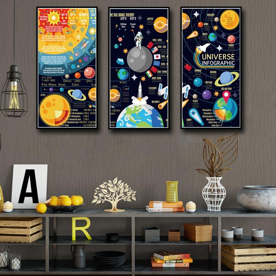 Solar System Bedroom Decor Online Get Cheap Solar System Cartoon Aliexpresscom Alibaba Group