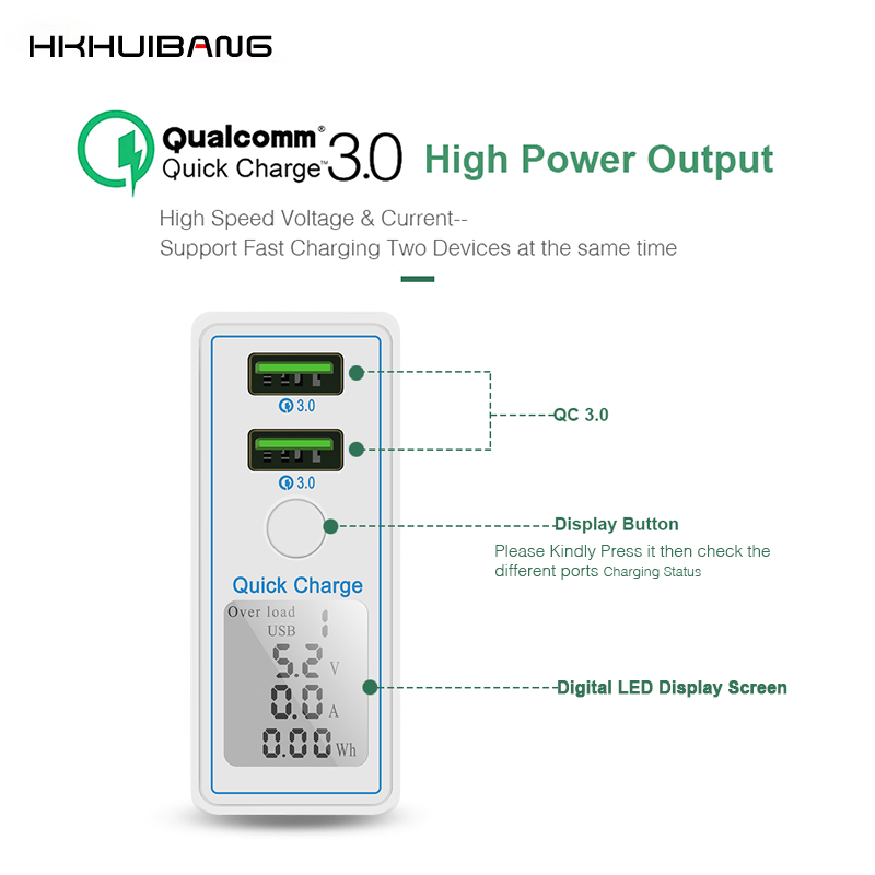 Image 2 - HKHUIBANG 36W USB Charger Quick Charge QC 4.0 3.0 Portable Charger For iPhone Samsung Xiaomi Fast Charging Adapter Led Display-in Mobile Phone Chargers from Cellphones & Telecommunications