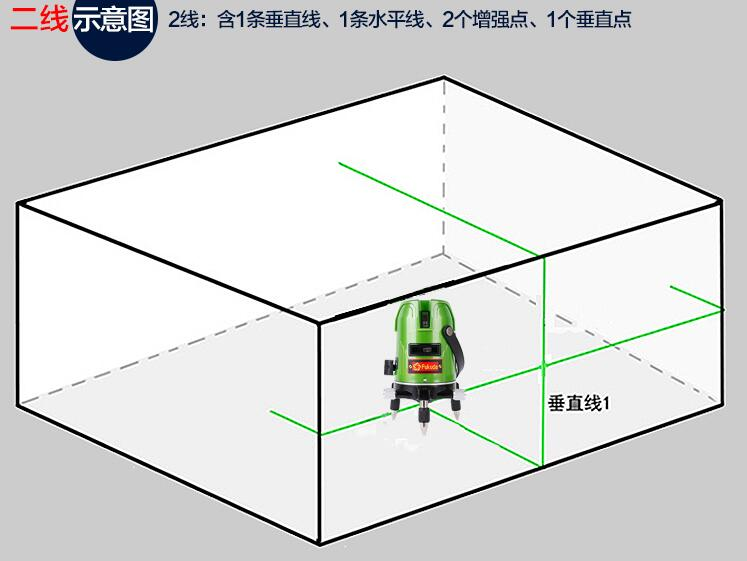 Free shipping kruis leveling laser level 3x green line fukuda tools 2 lines-in Laser Levels from Tools on Aliexpress.com | Alibaba Group