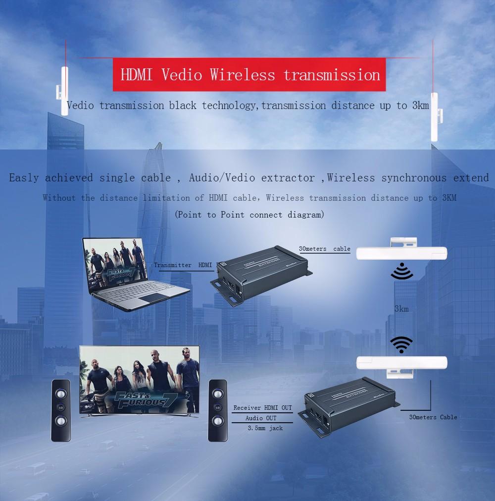 wireless hdmi extedner-1 (2)