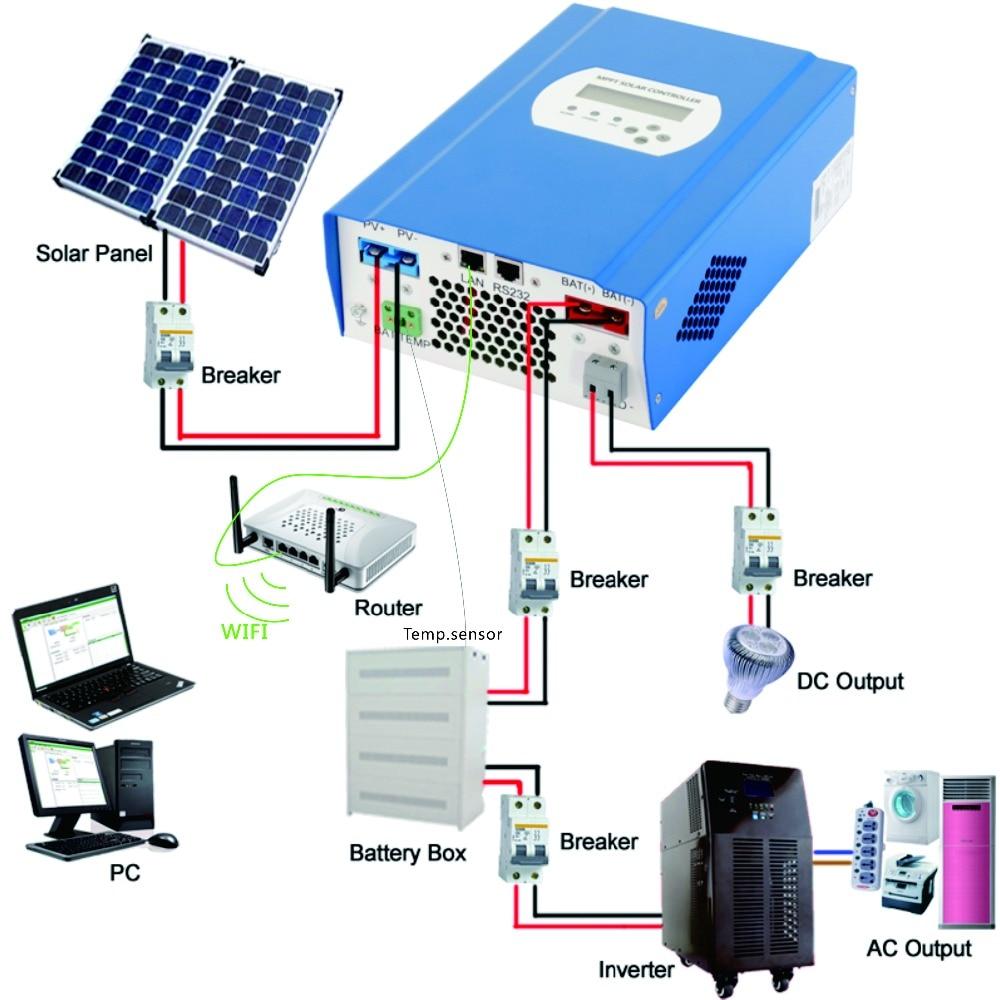 цена на 50A MPPT 12V 24V 48V Auto solar panel battery regulator charge controller for PV home system