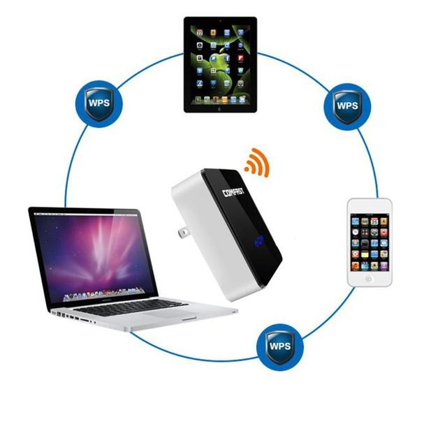 Best Price Mini 300Mbps Wireless WiFi Repeater Router AP Range Extender Booster