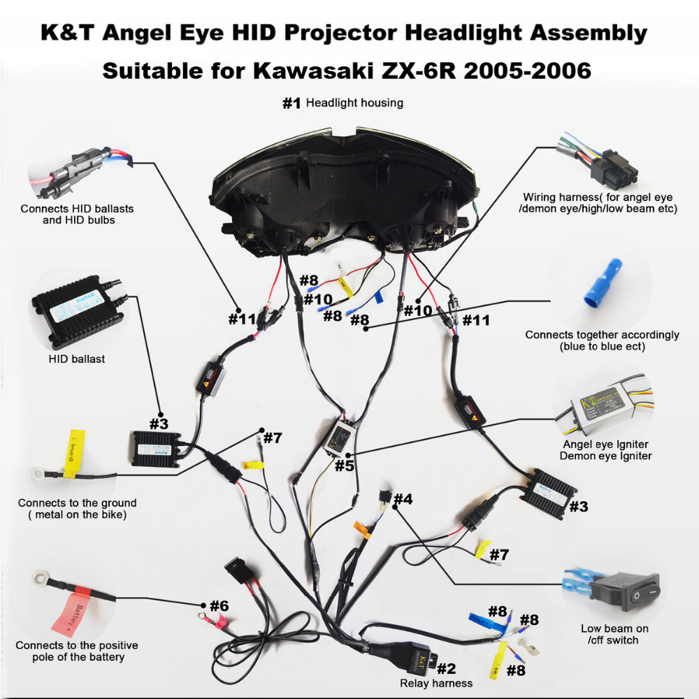 KT Headlight for Kawasaki Ninja ZX6R ZX 6R 2005 2006 LED Angel Eye Blue  Demon Eye Motorcycle HID Projector Assembly on Aliexpress.com | Alibaba  Group
