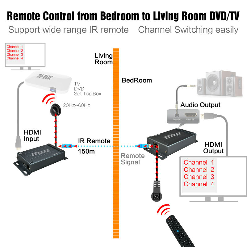 Niedlich Cat 5 Ethernet Kabel Diagramm Bilder - Elektrische ...